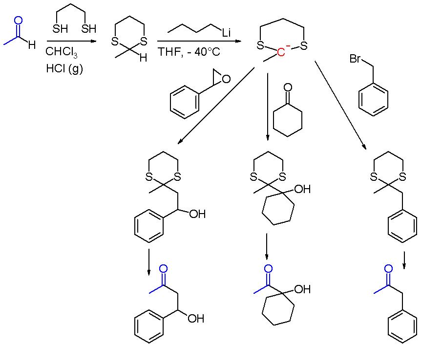 Dithiane_chemistry